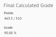 Shows Final Calculated Grade.