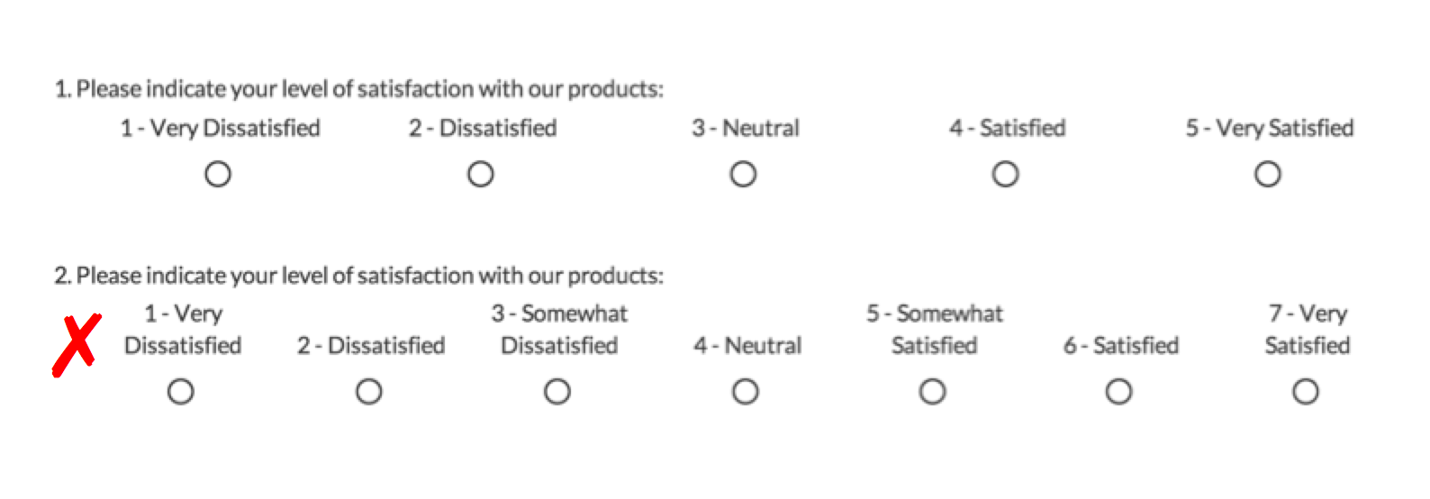 likert scale questioner survey about alcohol ad This sample can be used by any industry for planning custom questionnaire alcohol screening questionnaire market survey questionnaire likert scale template.