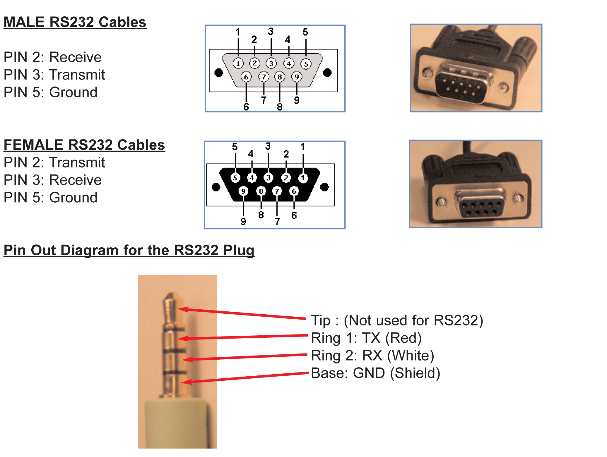 Rs 232 Sensor Ir Pinout Information Urc Knowledge Base Faq Null Modem Cable Wiring Diagram Are Pre Wired To Perform The Swap For You If Make Your Own Sure Check Component Manufacturers Specifications Tx
