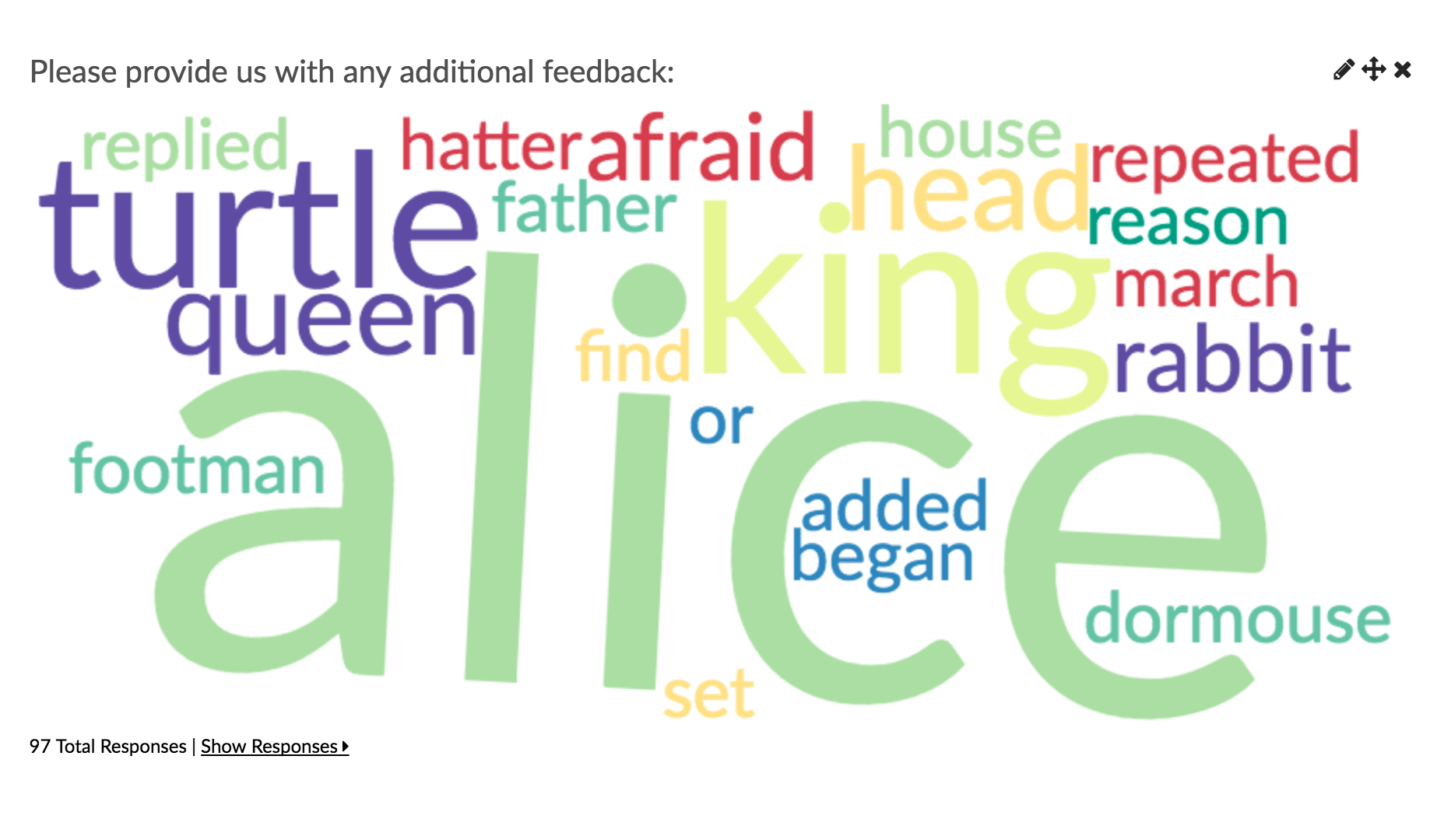 Essay Reporting Element (Word Cloud)