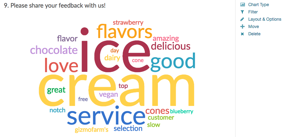 Layout & Options: Word Cloud
