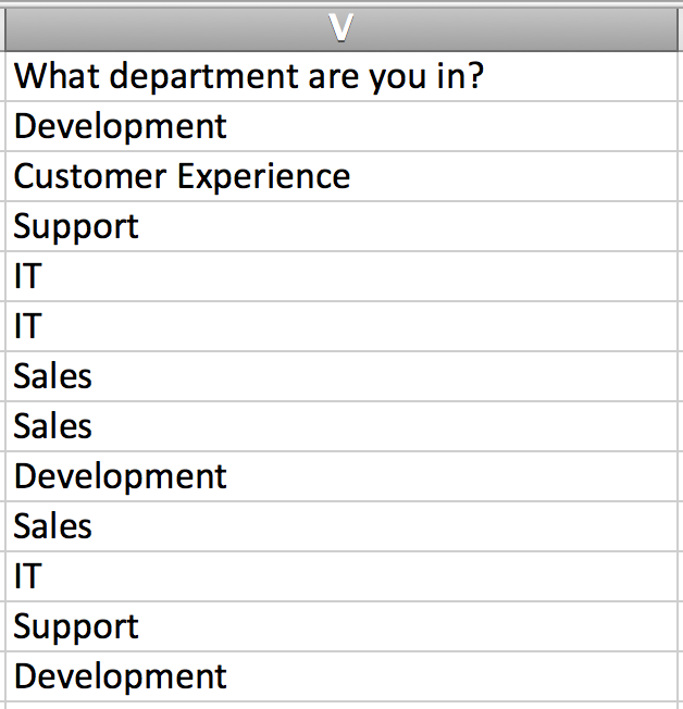 Radio Buttons in Exports
