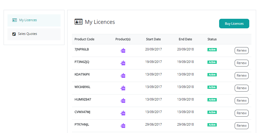 List of licenses under your account