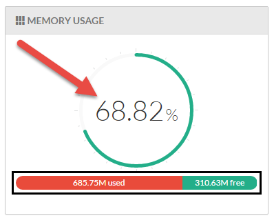 Screenshot showing Kerauno's memory usage.