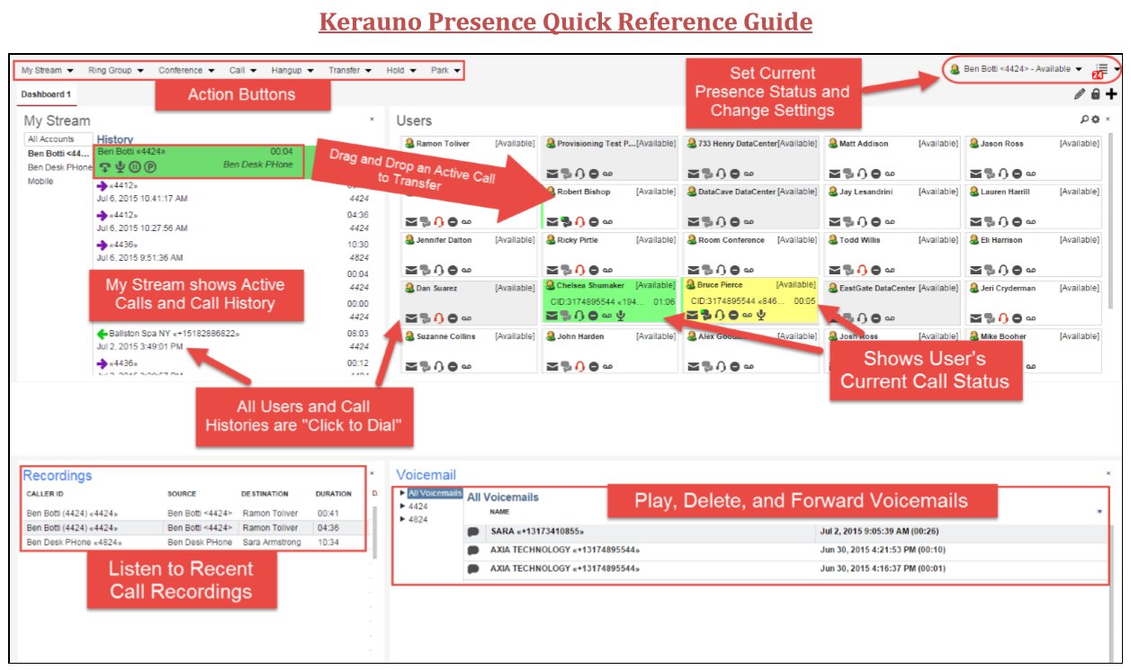 Screenshot of Kerauno Presence with items selected and explained.