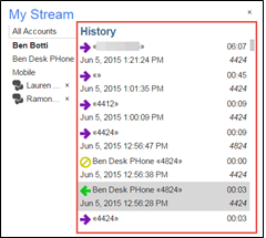 Screenshot of the Call History of the My Stream Widget.