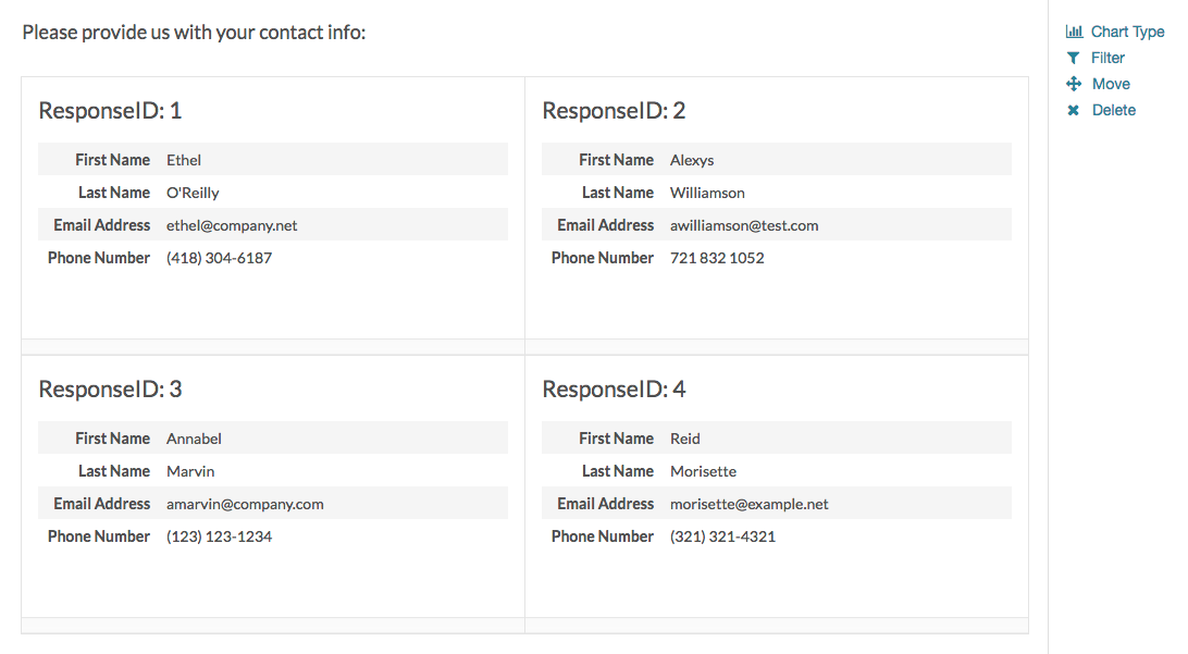 Contact Form Reporting