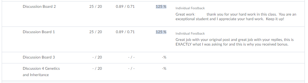 Discussion Grades screen with feedback