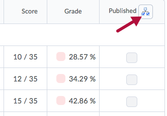 Published icon on grade quiz page