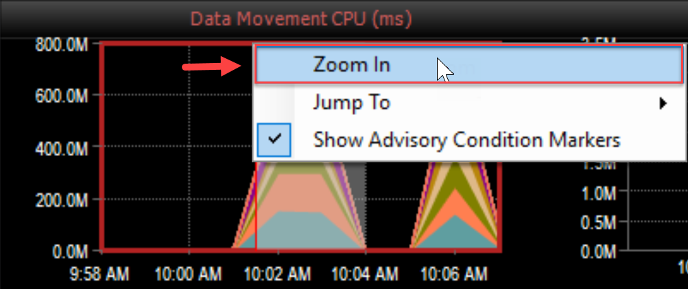 DW Sentry Data Movement Dashboard Zoom In