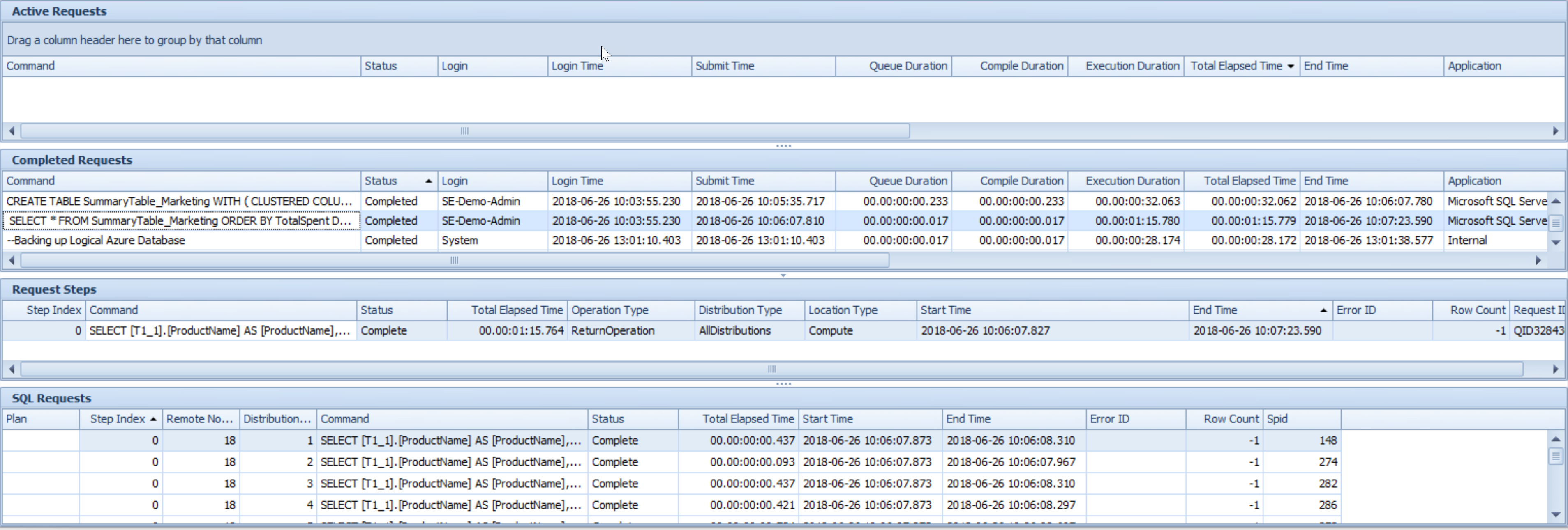 DW Sentry Distributed Queries tab