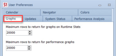 SentryOne Graphs Settings