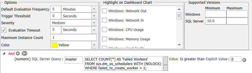 SentryOne CPU Schedulers Failed to Create Worker