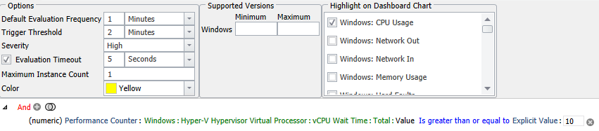 SentryOne Hyper-V High vCPU Wait Time