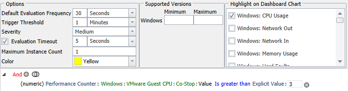 SentryOne VMware High Co-Stop %