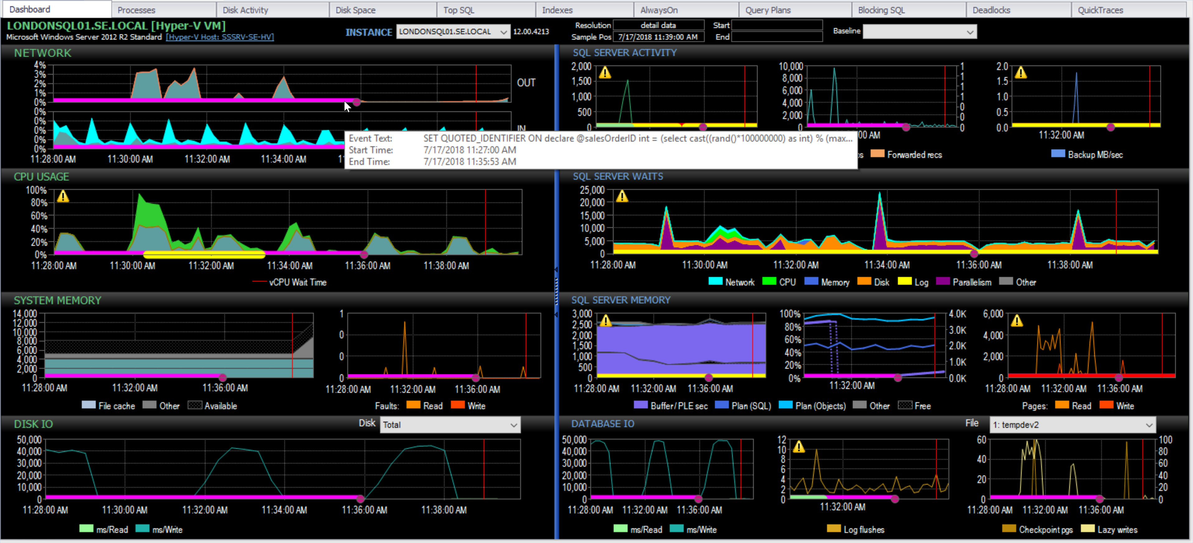 SentryOne Performance Analysis Dashboard Top SQL Overlay