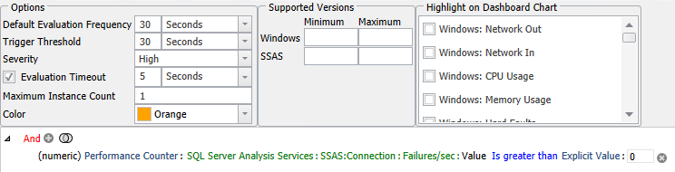 SentryOne SSAS Sustained Connection Failures