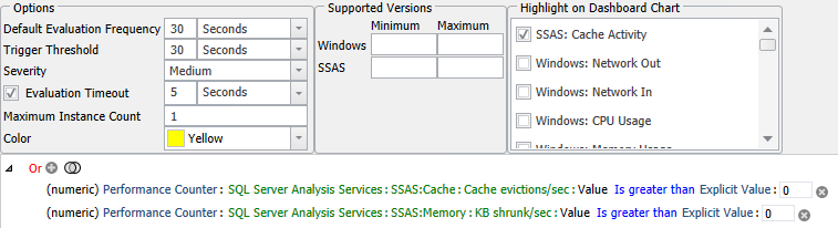 SentryOne SSAS Sustained Cache Evictions