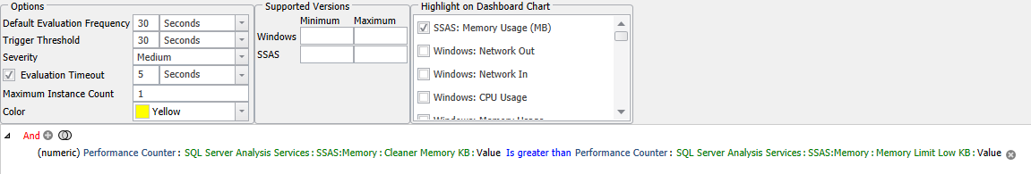 SentryOne SSAS Low Memory Limit Exceeded