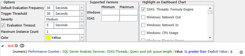 SentryOne SSAS Formula Engine Query Pool Job Queuing