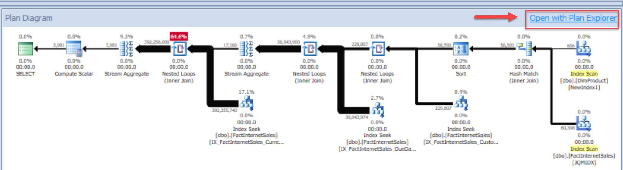 DB Sentry Plan analysis and query tuning