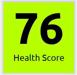 SentryOne Cloud Server Health Score