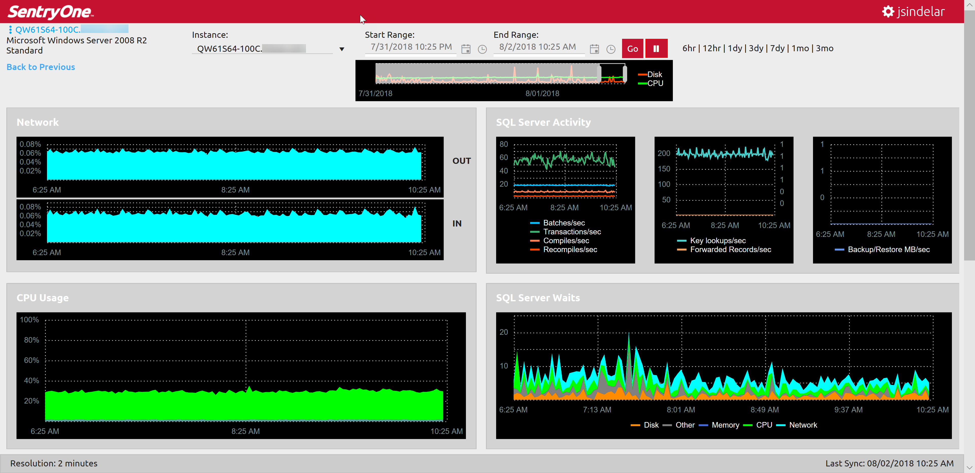 SentryOne Cloud Dashboard