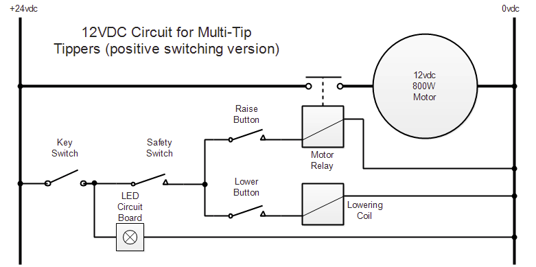 Multi-Tip control panel circuit diagram