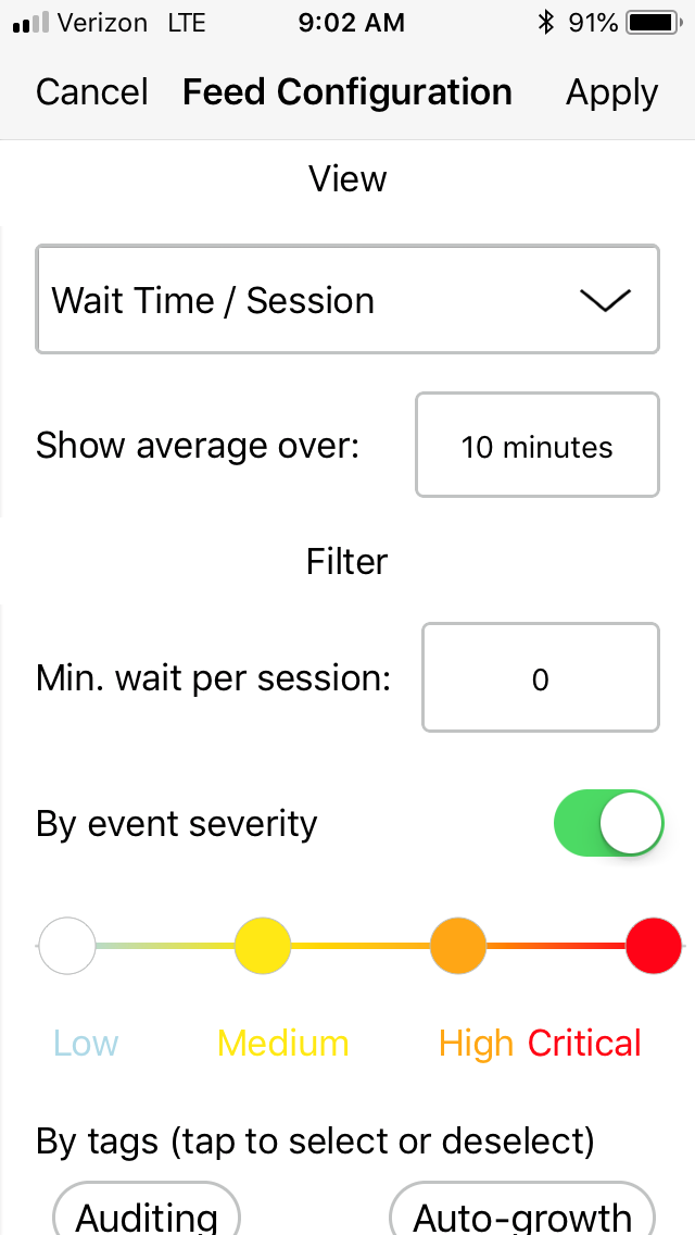 SentryOne Wait Time Session Filter