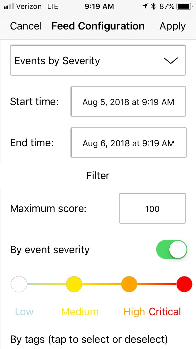 SentryOne Events by Severity Filter
