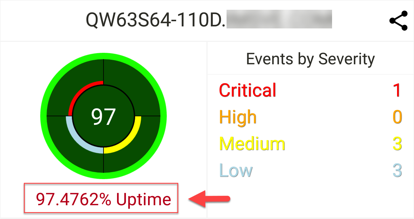 SentryOne App Uptime Percentage