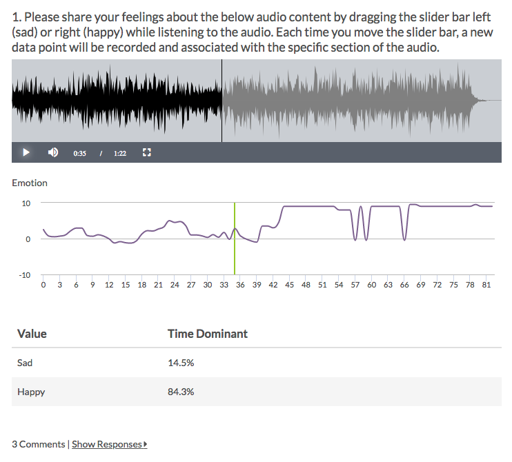 Audio Sentiment