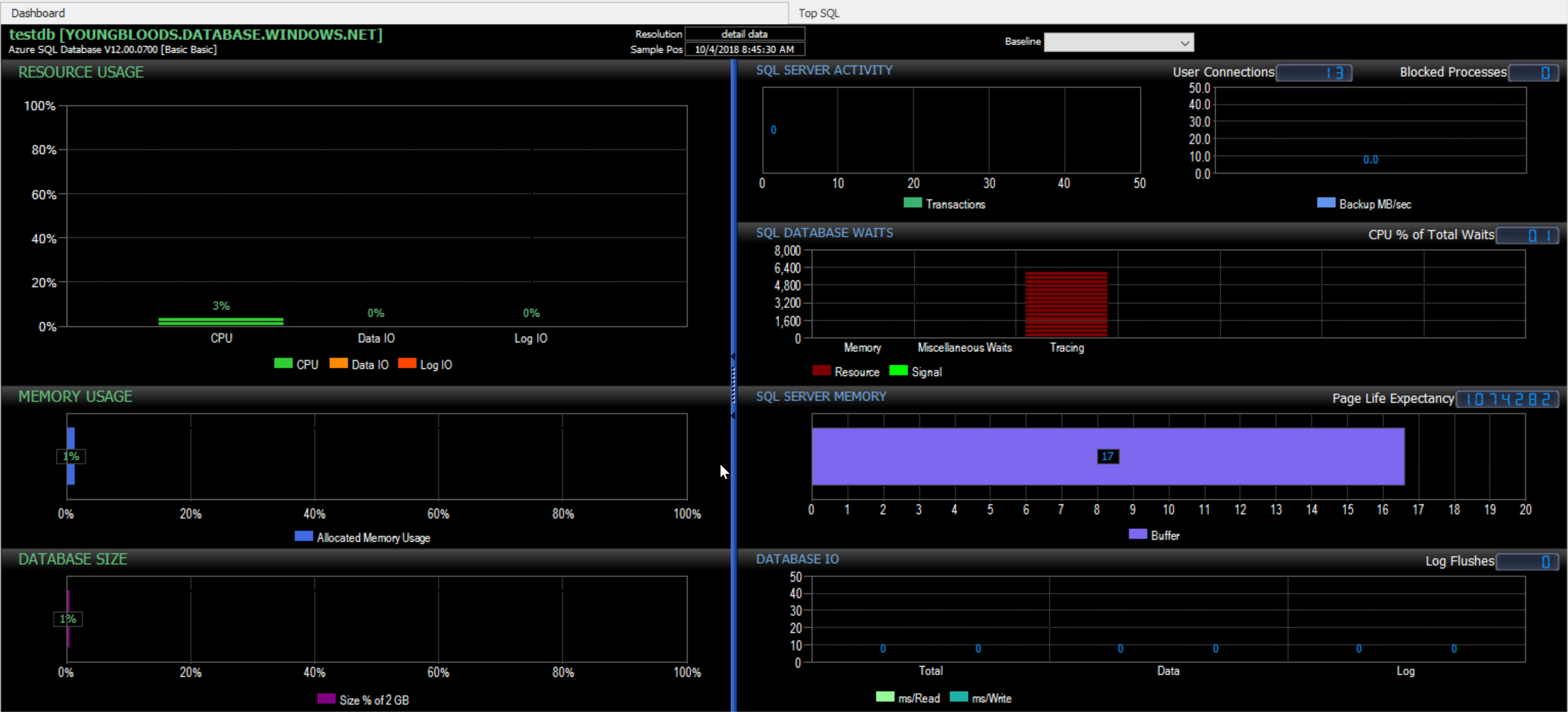 DB Sentry Dashboard Sample Mode