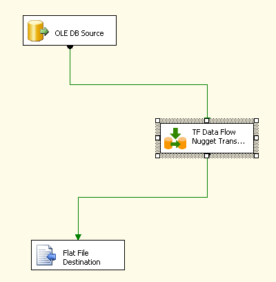 Task Factory Data Flow Nugget Transform Package