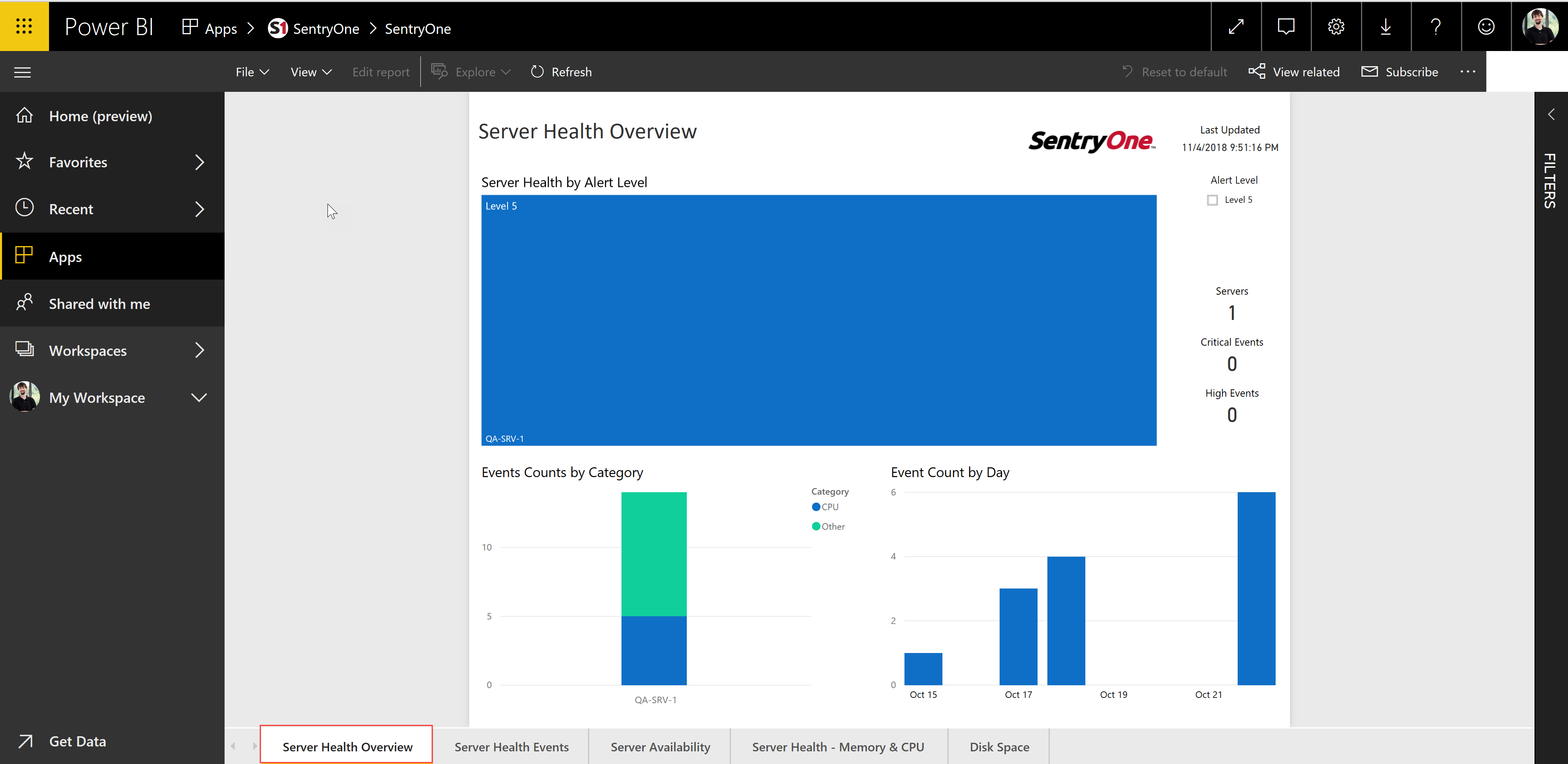 SentryOne Power BI app Server Health Overview
