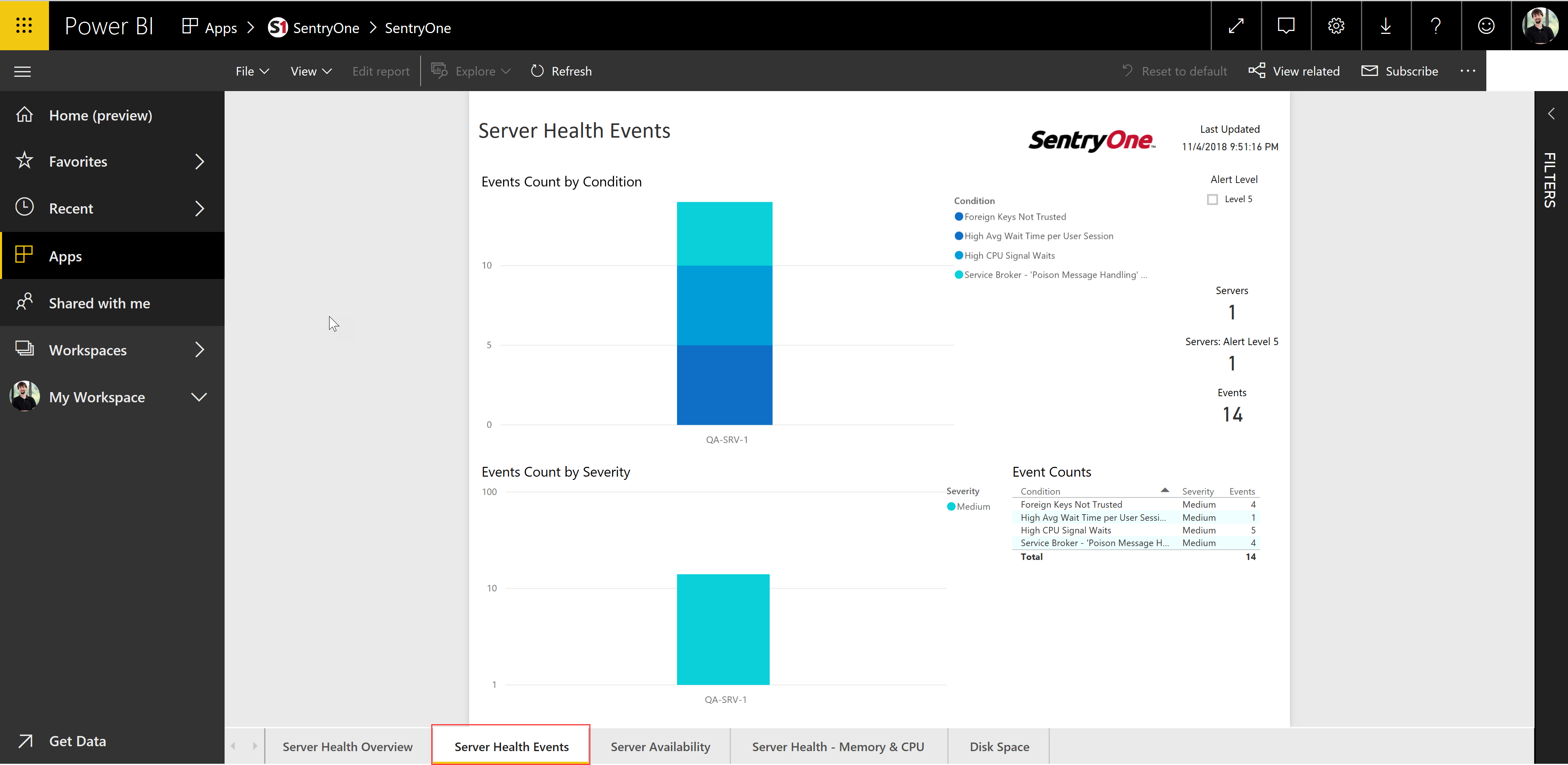 SentryOne Power BI app Server Health Events