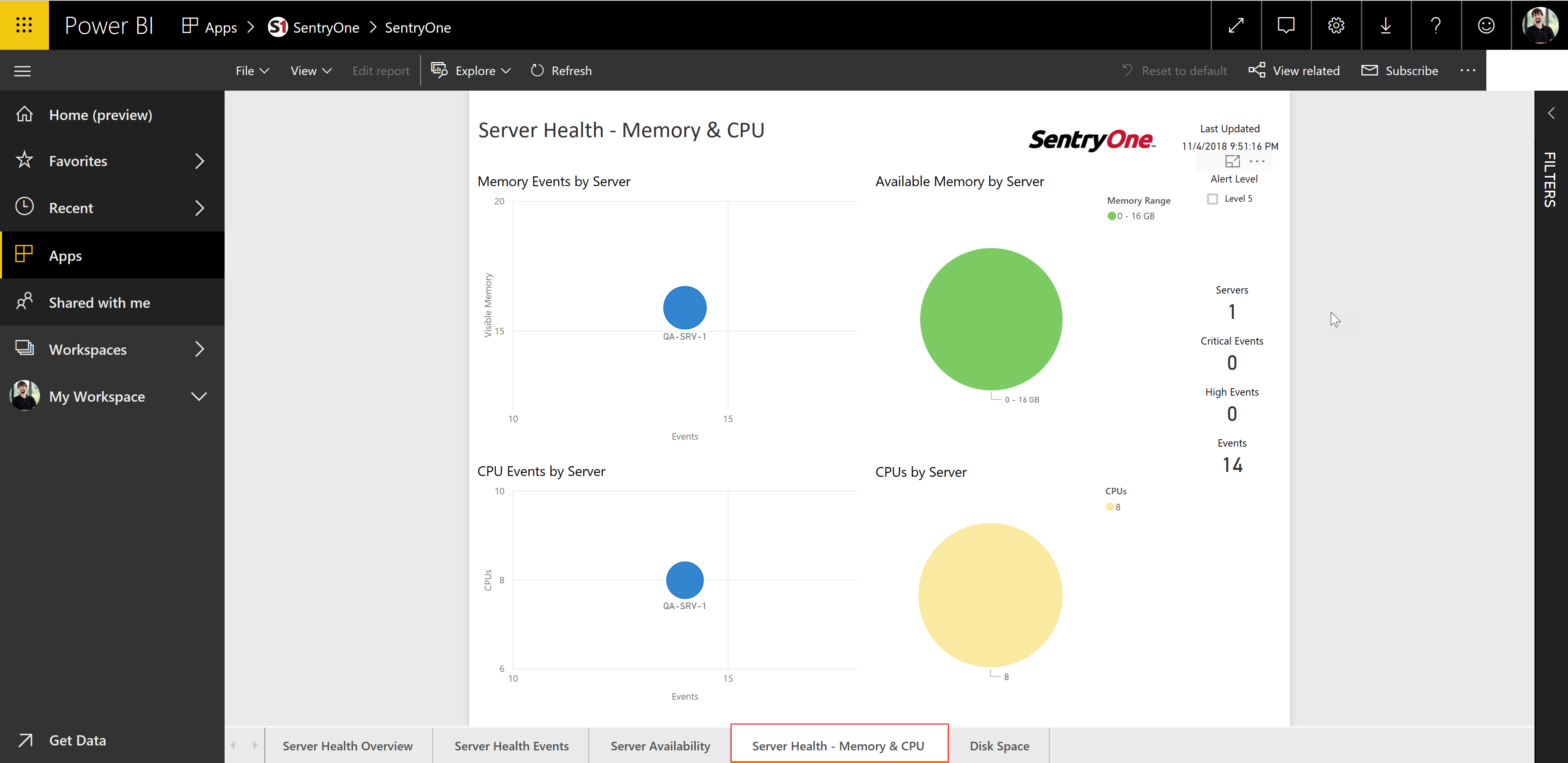 SentryOne Power BI app Server Health - Memory & CPU