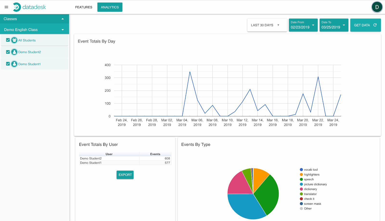 datadesk analytics screen