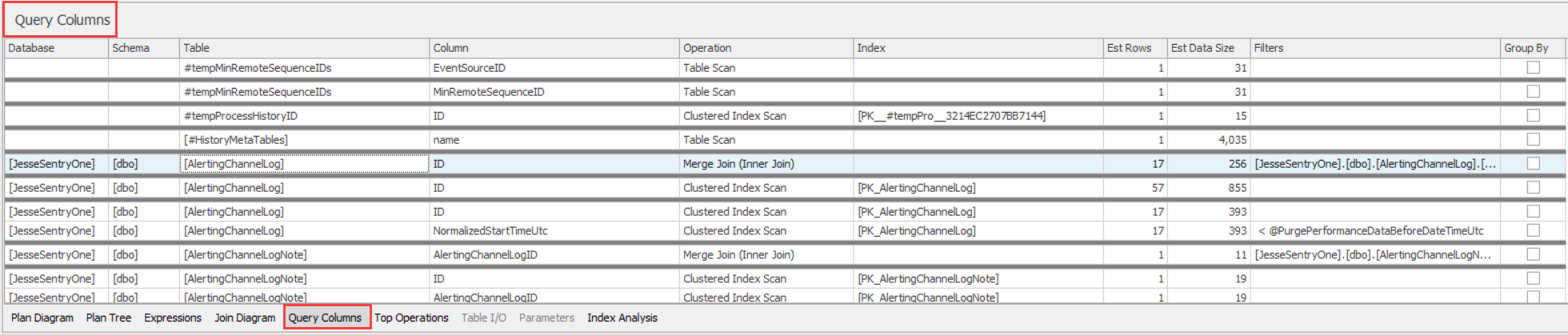 SentryOne Plan Explorer Query Columns
