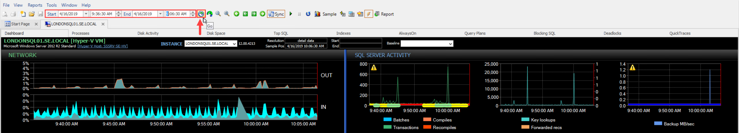 SentryOne Performance Analysis Dashboard History mode time toolbar