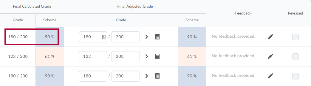 Final adjusted grades page.