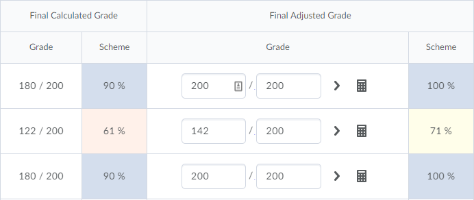 Updated final adjusted grade