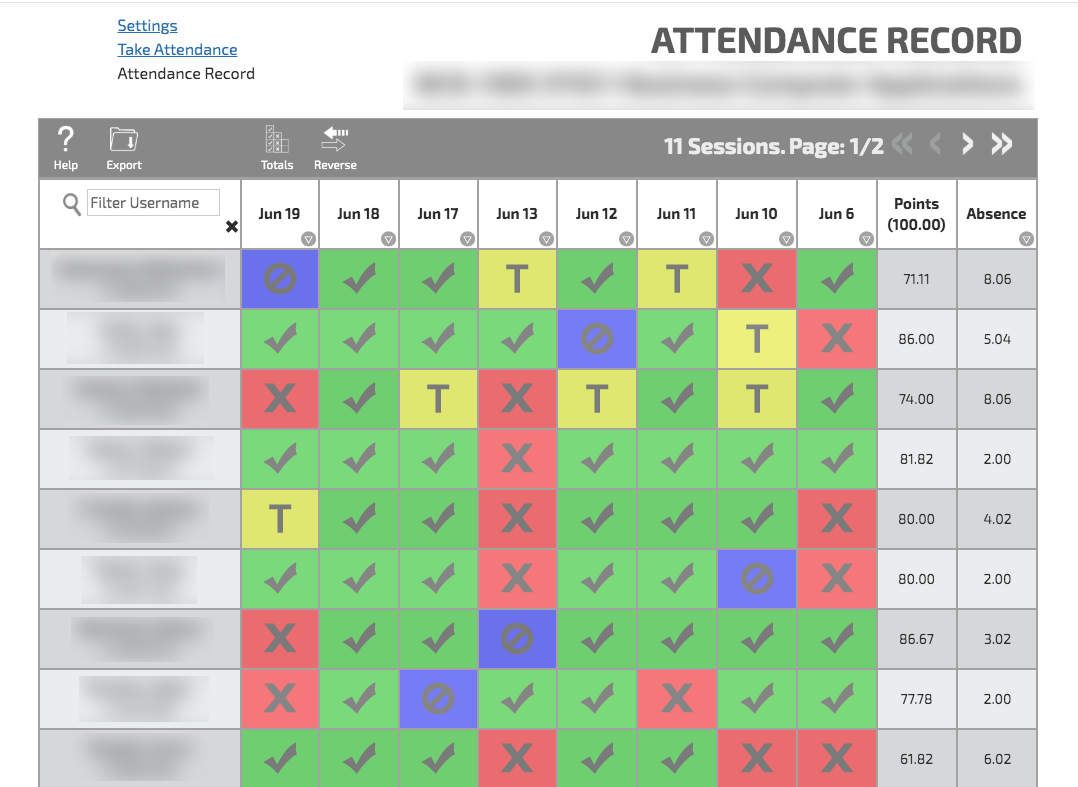 Shows Attendance Record