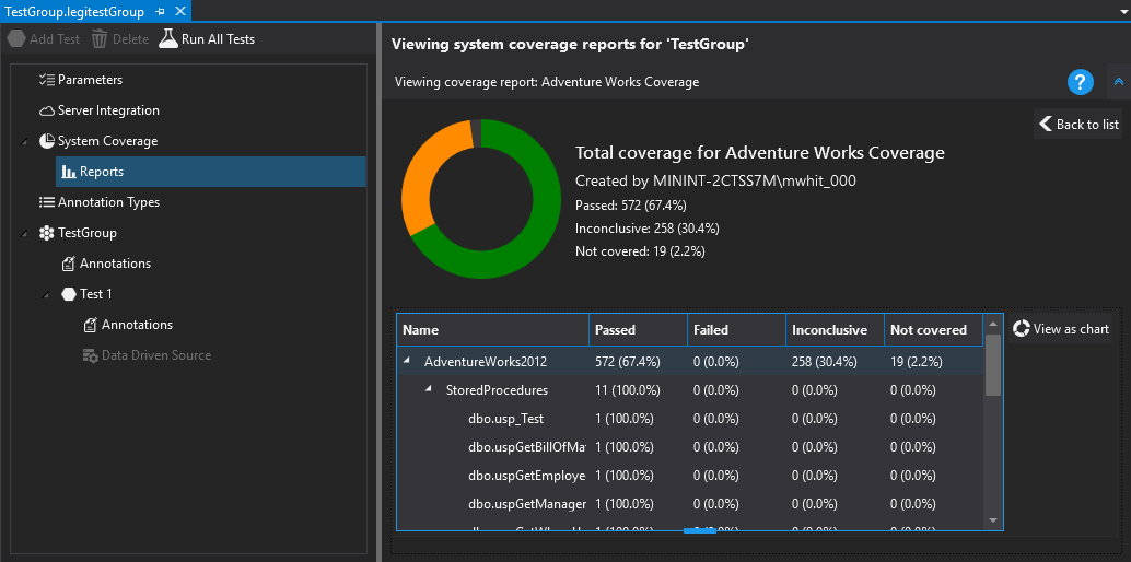 LegiTest Reports node System Coverage view as tree