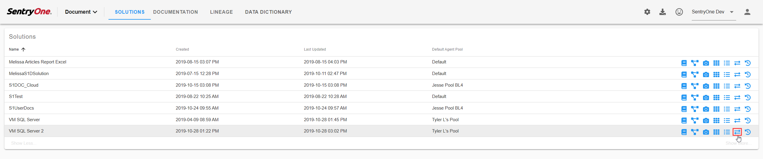 SentryOne Document Solution Dashboard Manage Aliases