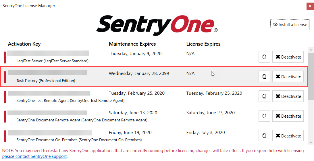 SentryOne Task Factory License Manager active license