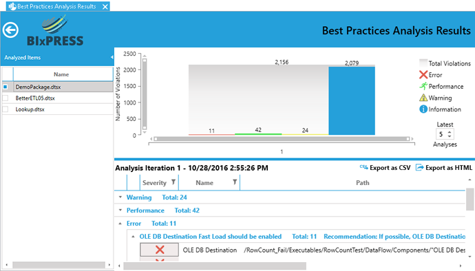 BI xPress Best Practice Analyzer Results