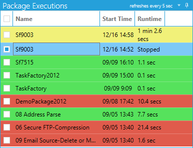 BI xPress Monitoring Console Execution Panel