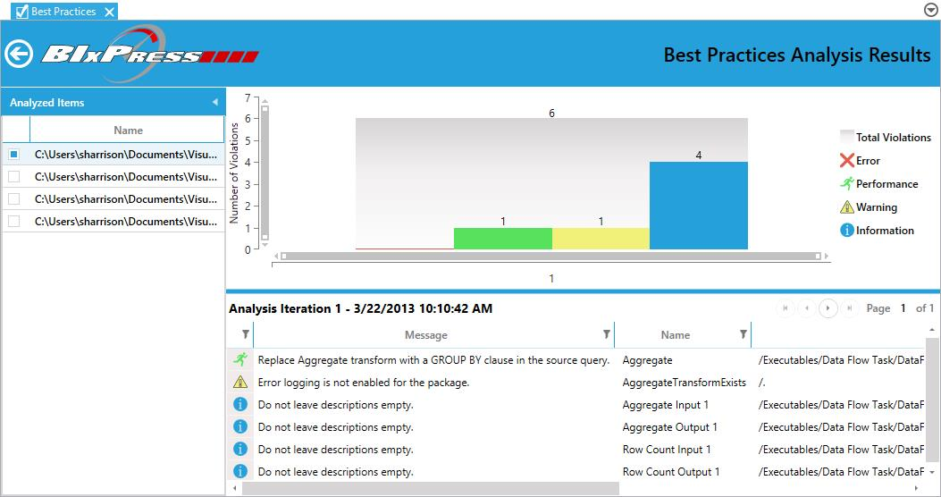 BI xPress Monitoring Console Best Practices Analysis Results