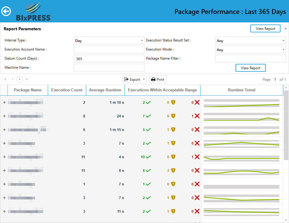 BI xPress Monitoring Console Package Performance